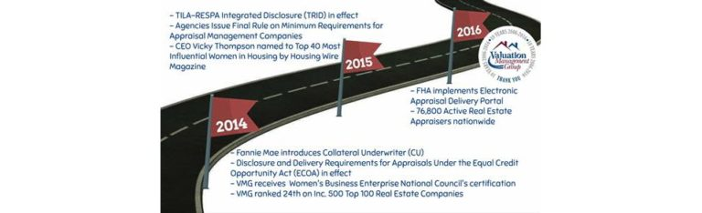 Appraisal Management Services industry compliance timeline for final rule for appraisal managment companies, CU and EAD